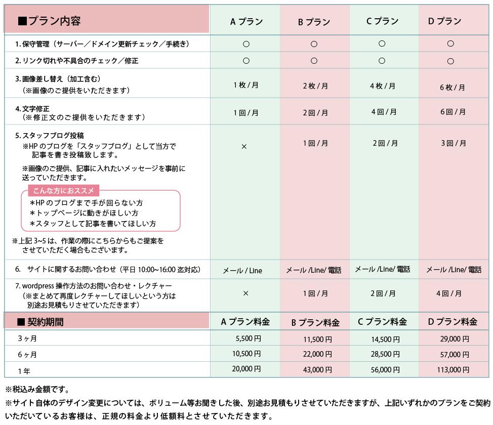 エコズデザイン_ホームページ制作_アフターケア
